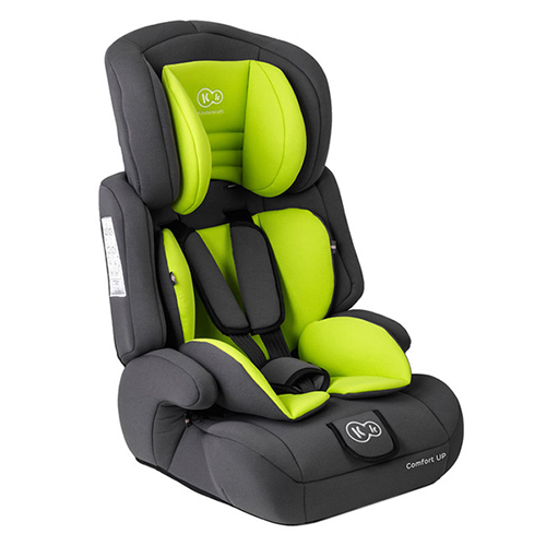 Auto sedišta za bebe i decu